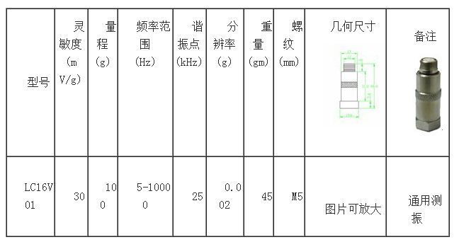LC-16A01振动传感器技术指标
