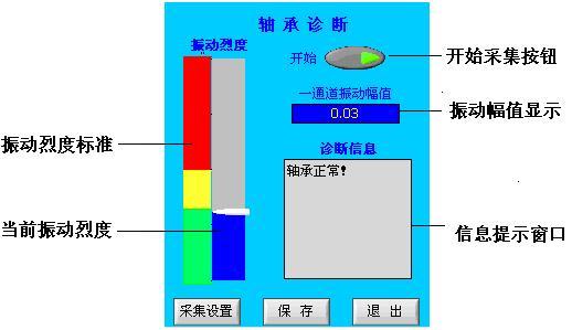 振动分析仪五大功能之轴承故障诊断仪